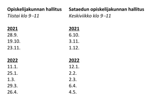 Opiskelijakunta kokousajat 2021,2022